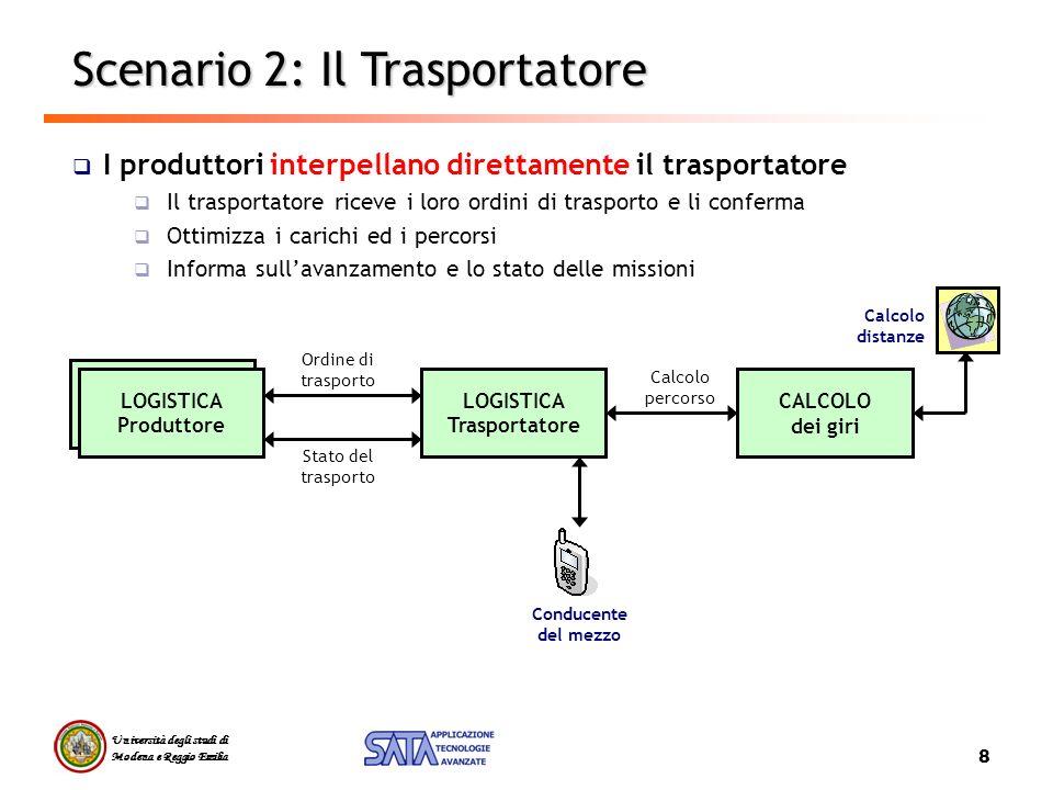Università degli studi di Modena e Reggio Emilia 8 Scenario 2: Il Trasportatore CALCOLO dei giri LOGISTICA Produttore Calcolo distanze LOGISTICA Trasp
