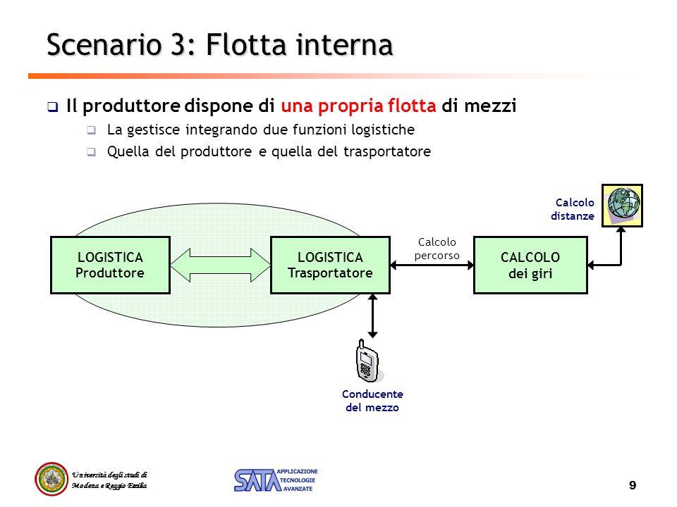 Università degli studi di Modena e Reggio Emilia 9 Scenario 3: Flotta interna Il produttore dispone di una propria flotta di mezzi La gestisce integra
