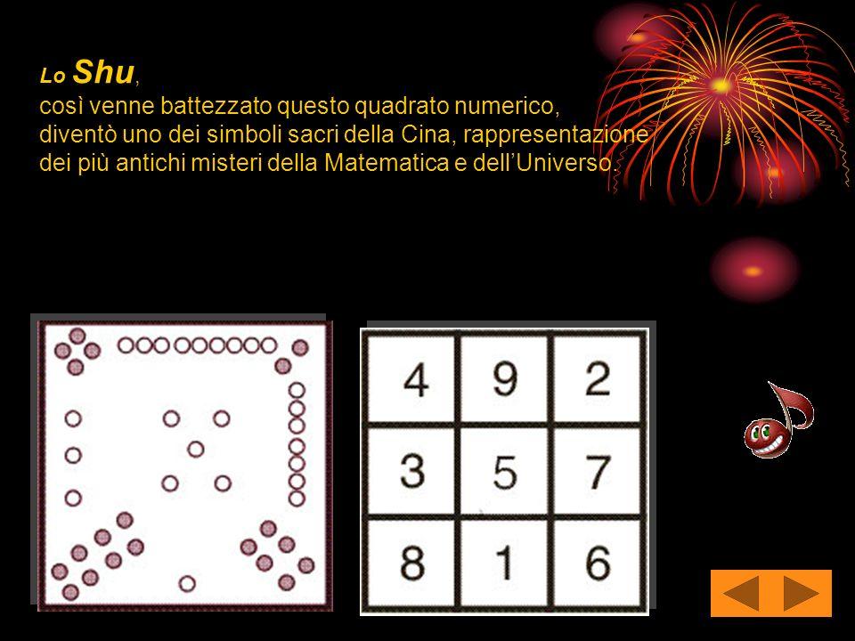 In questo quadrato magico i numeri sono disposti in modo che, sommati ORIZZONTALMENTE, V E R T I C A L M E N T E e DIAGONALMENTE, danno sempre come risultato 12.