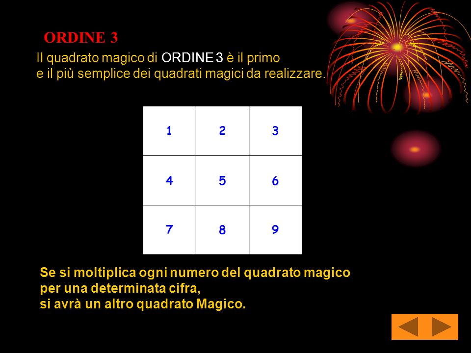 Se si moltiplica ogni numero del quadrato magico per una determinata cifra, si avrà un altro quadrato Magico. Il quadrato magico di ORDINE 3 è il prim