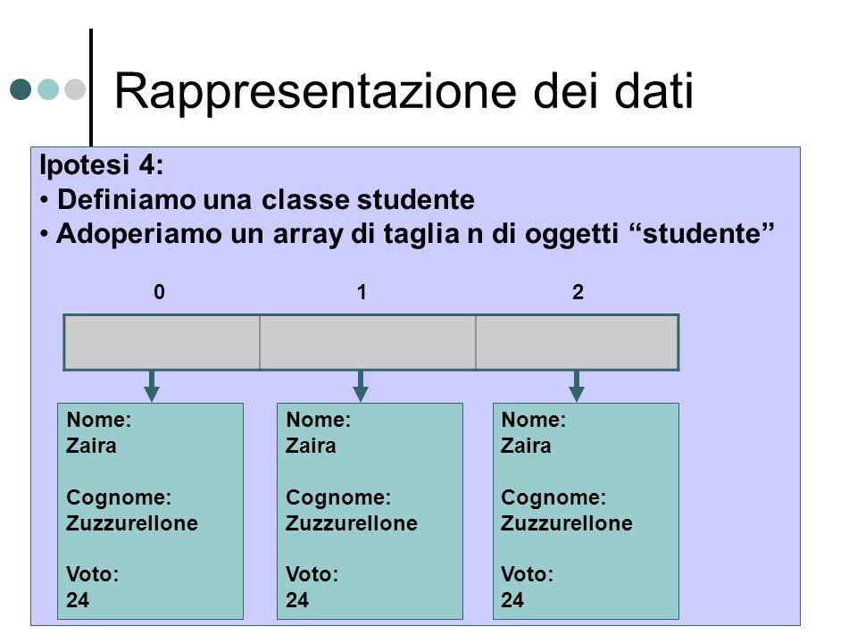 Rappresentazione dei dati Ipotesi 4: Definiamo una classe studente Adoperiamo un array di taglia n di oggetti studente Nome: Zaira Cognome: Zuzzurello