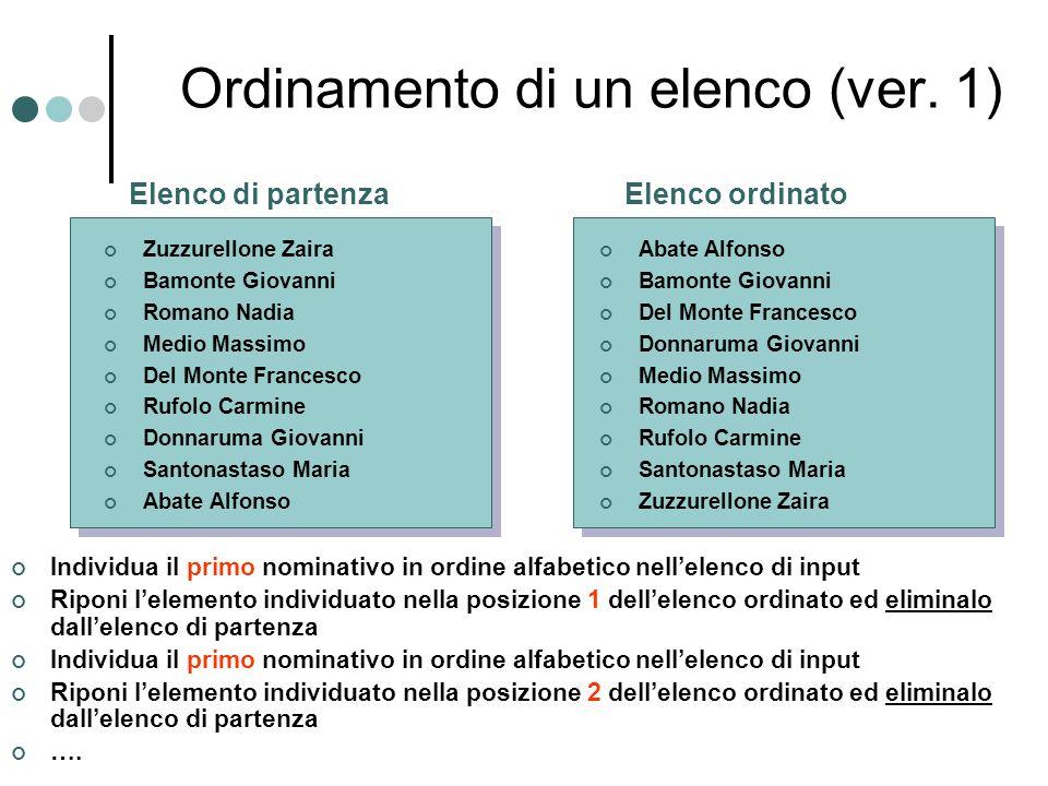 Ordinamento di un elenco (ver. 1) Zuzzurellone Zaira Bamonte Giovanni Romano Nadia Medio Massimo Del Monte Francesco Rufolo Carmine Donnaruma Giovanni