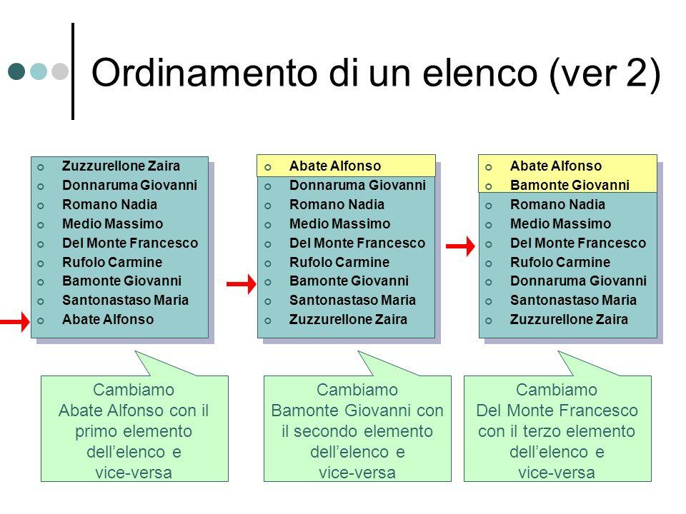 Ordinamento di un elenco (ver 2) Zuzzurellone Zaira Donnaruma Giovanni Romano Nadia Medio Massimo Del Monte Francesco Rufolo Carmine Bamonte Giovanni