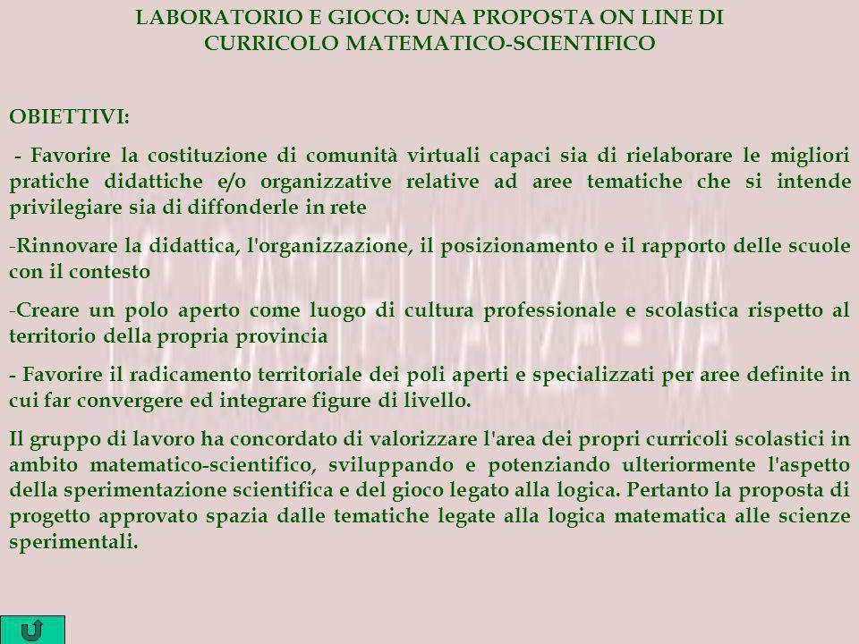 ARIT1ARIT1 e ARIT2ARIT2 I programmi fanno parte del pacchetto che lIC di Castellanza ha concordato di produrre nellambito del Progetto LABORATORIO E GIOCO.