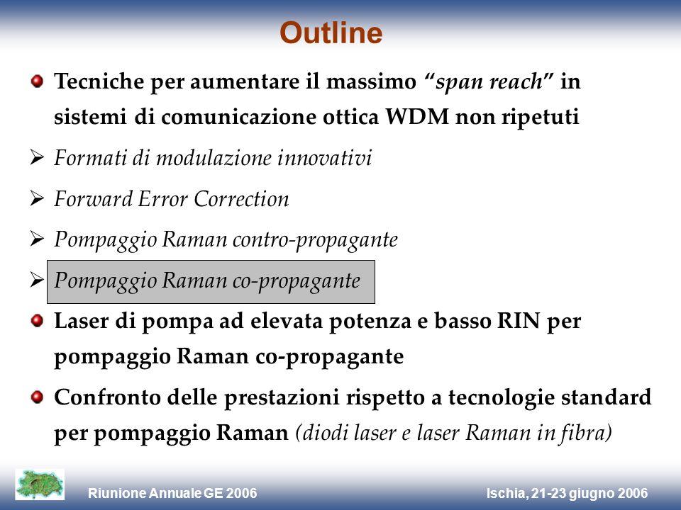 Ischia, 21-23 giugno 2006Riunione Annuale GE 2006 Outline Tecniche per aumentare il massimo span reach in sistemi di comunicazione ottica WDM non ripe