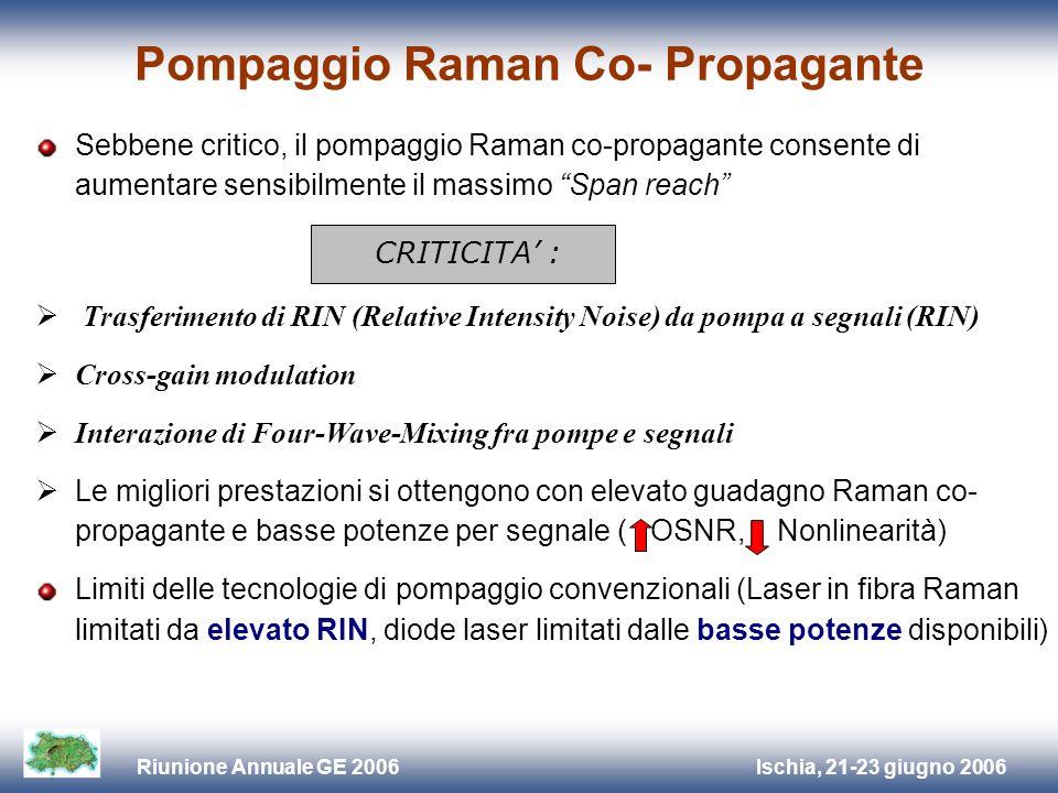 Ischia, 21-23 giugno 2006Riunione Annuale GE 2006 Pompaggio Raman Co- Propagante Sebbene critico, il pompaggio Raman co-propagante consente di aumenta