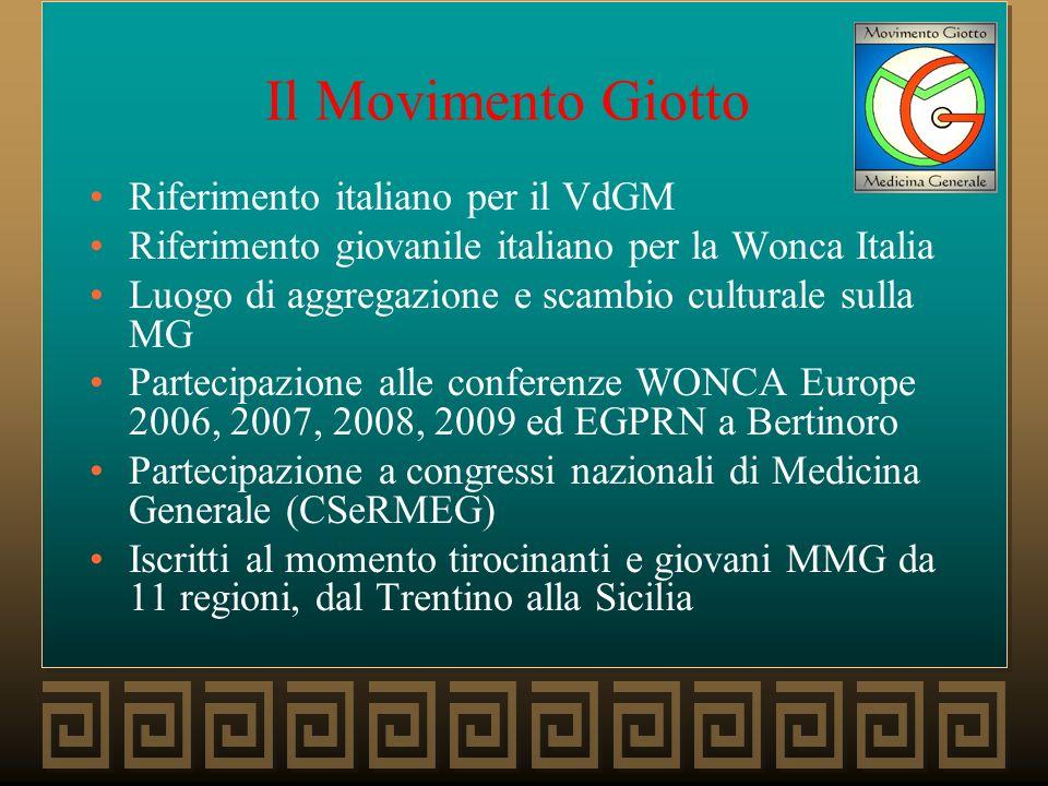 Breve Storia Nel 2006 a Firenze in occasione della Conferanza WONCA Europe nasce l idea del Movimento Giotto Nel Dicembre 2007 nei locali dell Ordine dei Medici di Firenze viene firmato l atto costitutivo 26 Settembre 2009 Primo Congresso Istitutivo