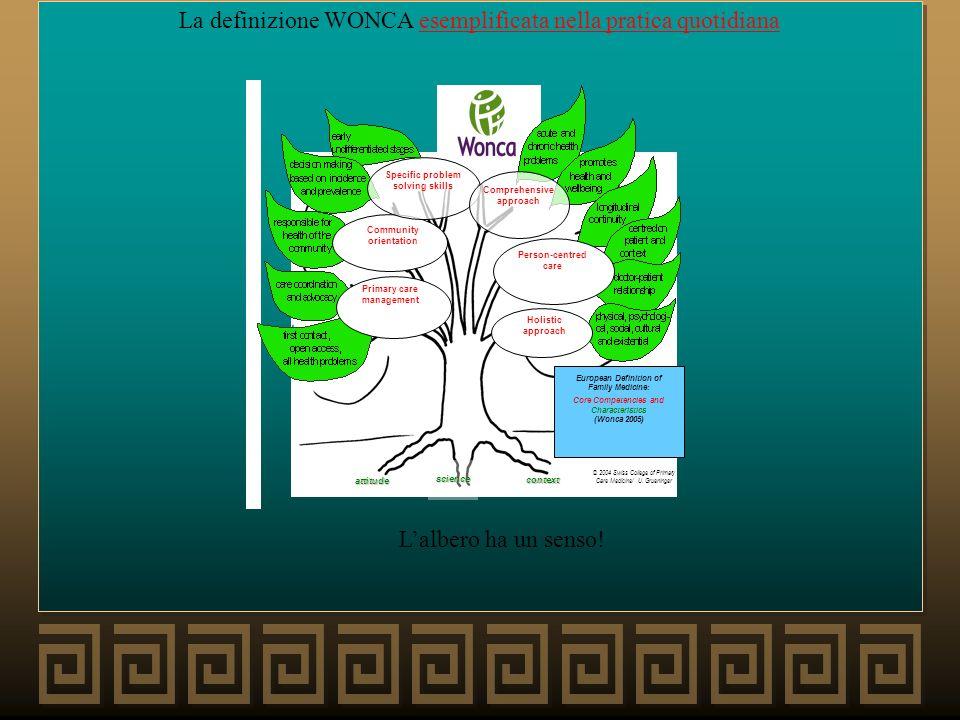 DEFINIZIONE WONCA EDUCATIONAL AGENDA (QUESTIONARIO EUROPEO VDGM) CONFRONTO ITALIANO DEI PROGRAMMI DEI CORSI DI FORMAZIONE