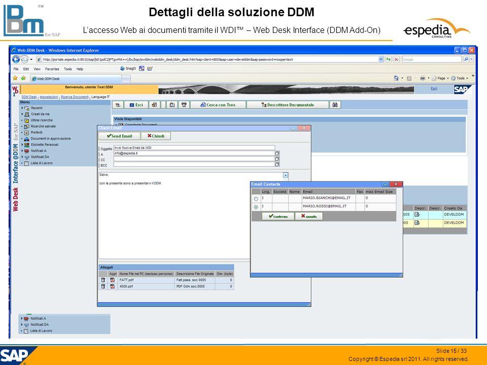 Copyright © Espedia srl 2011. All rights reserved. Dettagli della soluzione DDM Laccesso Web ai documenti tramite il WDI – Web Desk Interface (DDM Add