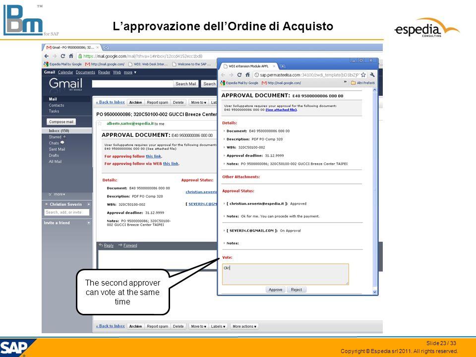 Copyright © Espedia srl 2011. All rights reserved. The second approver can vote at the same time Lapprovazione dellOrdine di Acquisto Slide 23 / 33