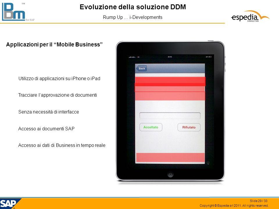 Copyright © Espedia srl 2011. All rights reserved. Evoluzione della soluzione DDM Rump Up … i-Developments Applicazioni per il Mobile Business Utilizz