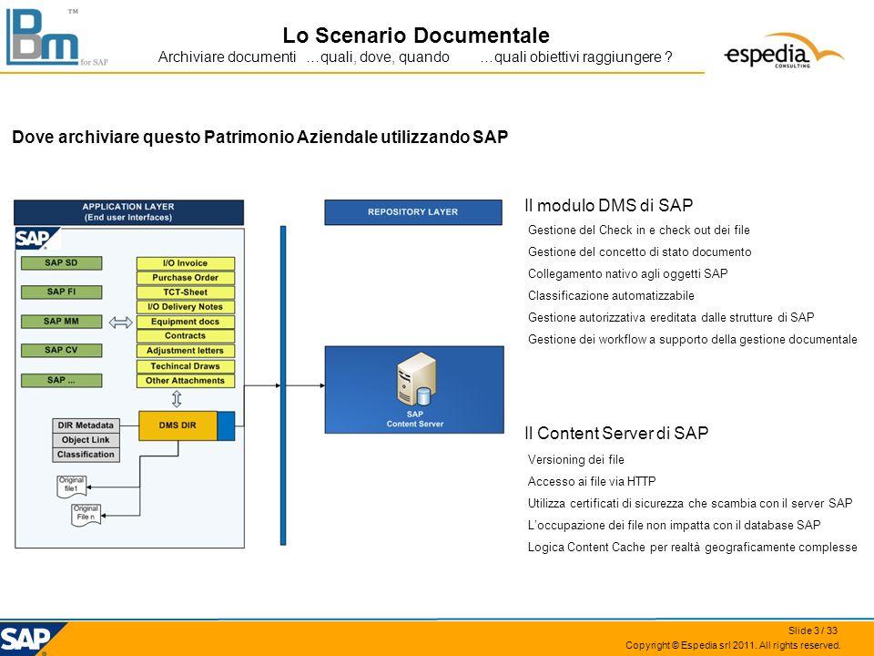 Copyright © Espedia srl 2011. All rights reserved. Dove archiviare questo Patrimonio Aziendale utilizzando SAP Il modulo DMS di SAP Gestione del Check