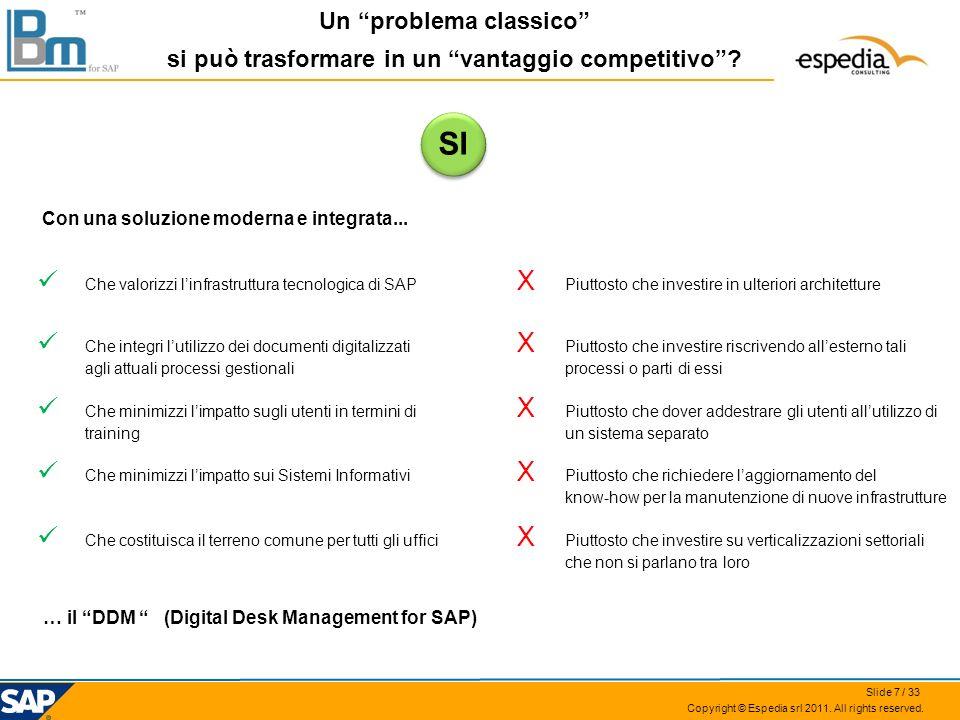 Copyright © Espedia srl 2011. All rights reserved. Un problema classico si può trasformare in un vantaggio competitivo? Che valorizzi linfrastruttura