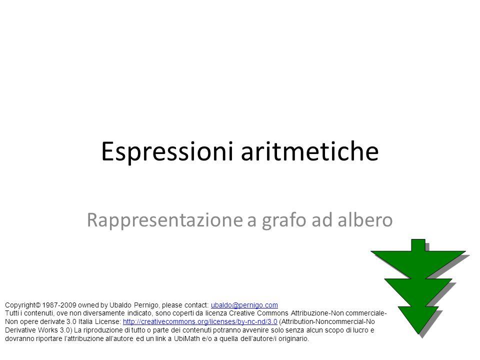 Espressioni aritmetiche Rappresentazione a grafo ad albero Copyright© 1987-2009 owned by Ubaldo Pernigo, please contact: ubaldo@pernigo.com Tutti i co
