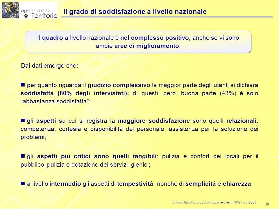 10 Ufficio Qualità / Soddisfazione utenti SPI/ nov 2006 10 Il grado di soddisfazione a livello nazionale Dai dati emerge che: n per quanto riguarda il