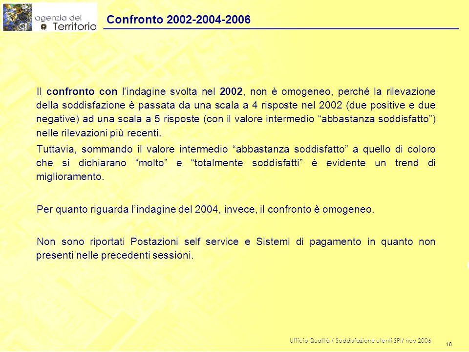 18 Ufficio Qualità / Soddisfazione utenti SPI/ nov 2006 18 Confronto 2002-2004-2006 Il confronto con lindagine svolta nel 2002, non è omogeneo, perché