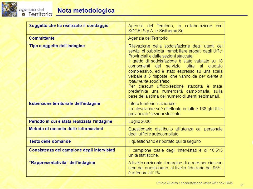 21 Ufficio Qualità / Soddisfazione utenti SPI/ nov 2006 21 Nota metodologica Soggetto che ha realizzato il sondaggioAgenzia del Territorio, in collabo