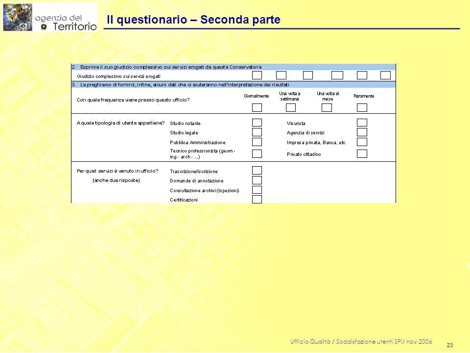23 Ufficio Qualità / Soddisfazione utenti SPI/ nov 2006 23 Il questionario – Seconda parte