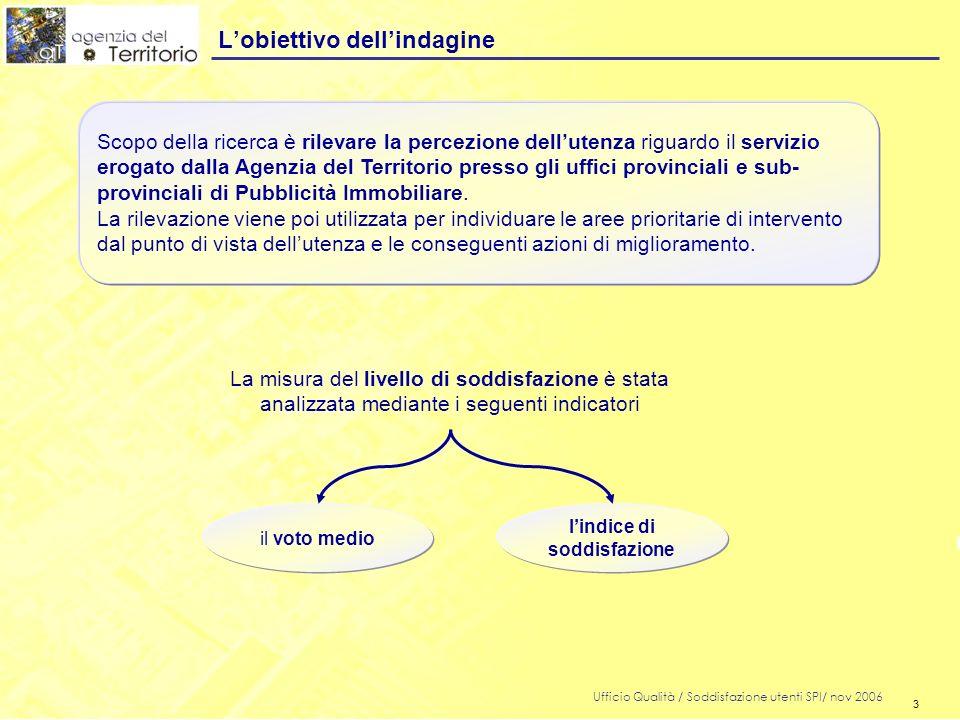 3 Ufficio Qualità / Soddisfazione utenti SPI/ nov 2006 3 Lobiettivo dellindagine Scopo della ricerca è rilevare la percezione dellutenza riguardo il s
