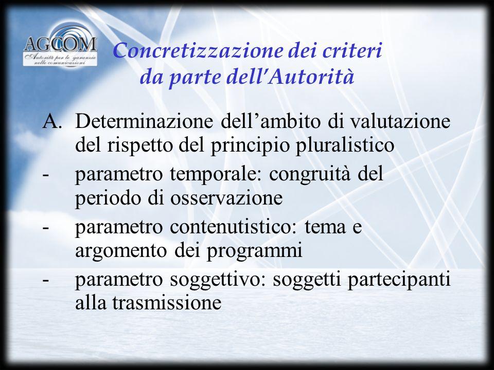 Concretizzazione dei criteri da parte dellAutorità A.Determinazione dellambito di valutazione del rispetto del principio pluralistico -parametro temporale: congruità del periodo di osservazione -parametro contenutistico: tema e argomento dei programmi -parametro soggettivo: soggetti partecipanti alla trasmissione