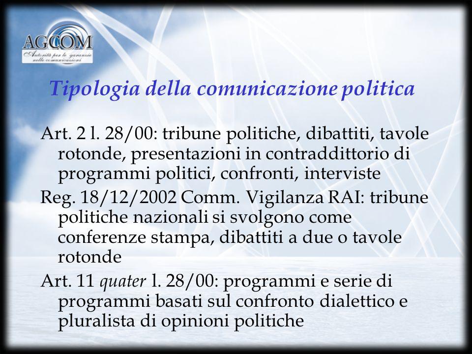 Tipologia della comunicazione politica Art. 2 l.