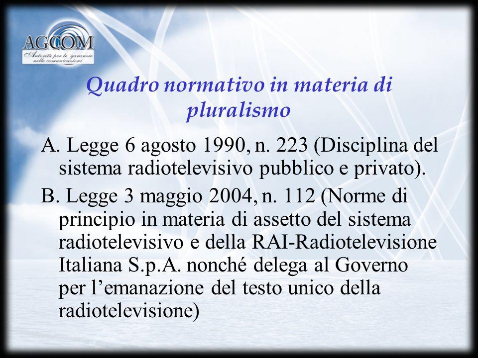 Quadro normativo in materia di pluralismo A. Legge 6 agosto 1990, n.