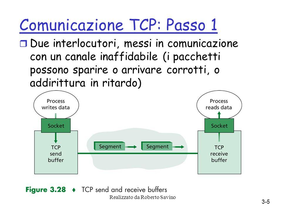 Realizzato da Roberto Savino 3-5 Comunicazione TCP: Passo 1 r Due interlocutori, messi in comunicazione con un canale inaffidabile (i pacchetti possono sparire o arrivare corrotti, o addirittura in ritardo)