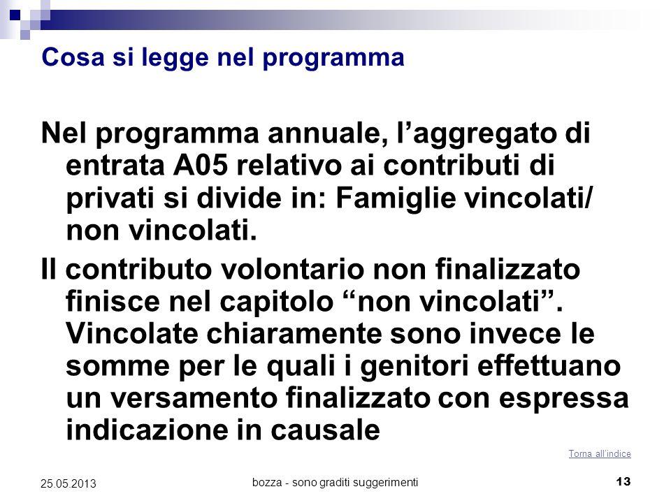 bozza - sono graditi suggerimenti13 25.05.2013 Cosa si legge nel programma Nel programma annuale, laggregato di entrata A05 relativo ai contributi di