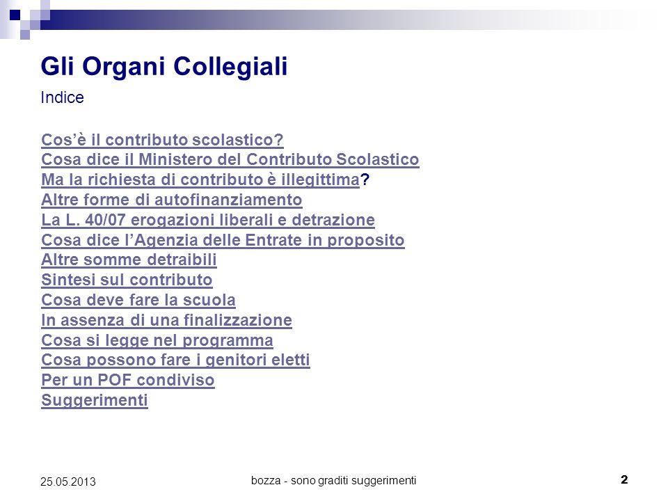bozza - sono graditi suggerimenti2 25.05.2013 Gli Organi Collegiali Indice Cosè il contributo scolastico.