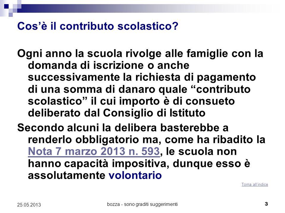 bozza - sono graditi suggerimenti3 25.05.2013 Cosè il contributo scolastico.