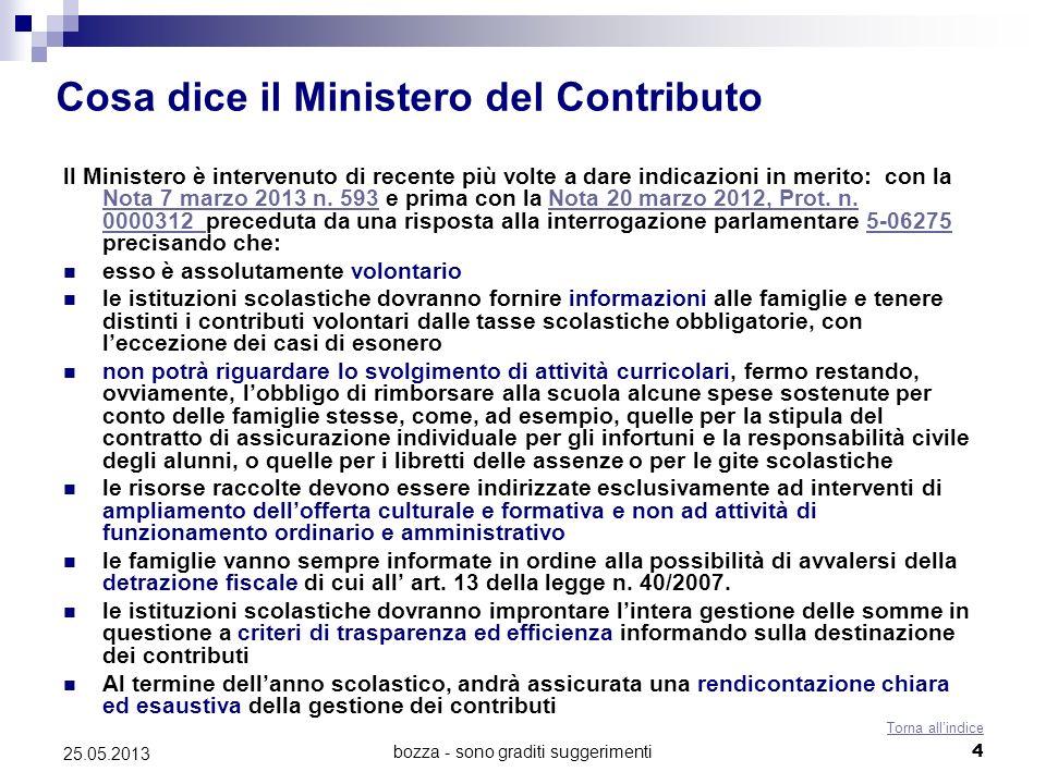 bozza - sono graditi suggerimenti4 25.05.2013 Cosa dice il Ministero del Contributo ll Ministero è intervenuto di recente più volte a dare indicazioni