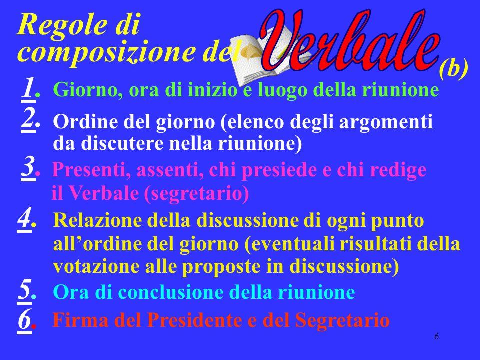 6 Presenti, assenti, chi presiede e chi redige il Verbale (segretario) Ordine del giorno (elenco degli argomenti da discutere nella riunione) Relazion