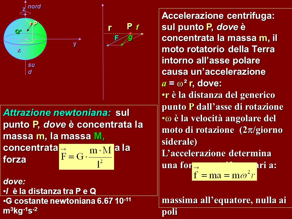 su d nord z y x Pr Q Attrazione newtoniana: sul punto P, dove è concentrata la massa m, la massa M, concentrata in Q esercita la forza dove: l è la di