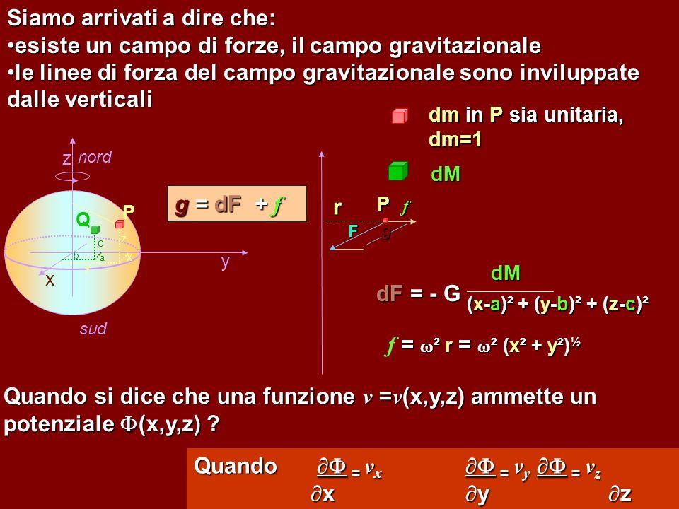 Siamo arrivati a dire che: esiste un campo di forze, il campo gravitazionaleesiste un campo di forze, il campo gravitazionale le linee di forza del ca