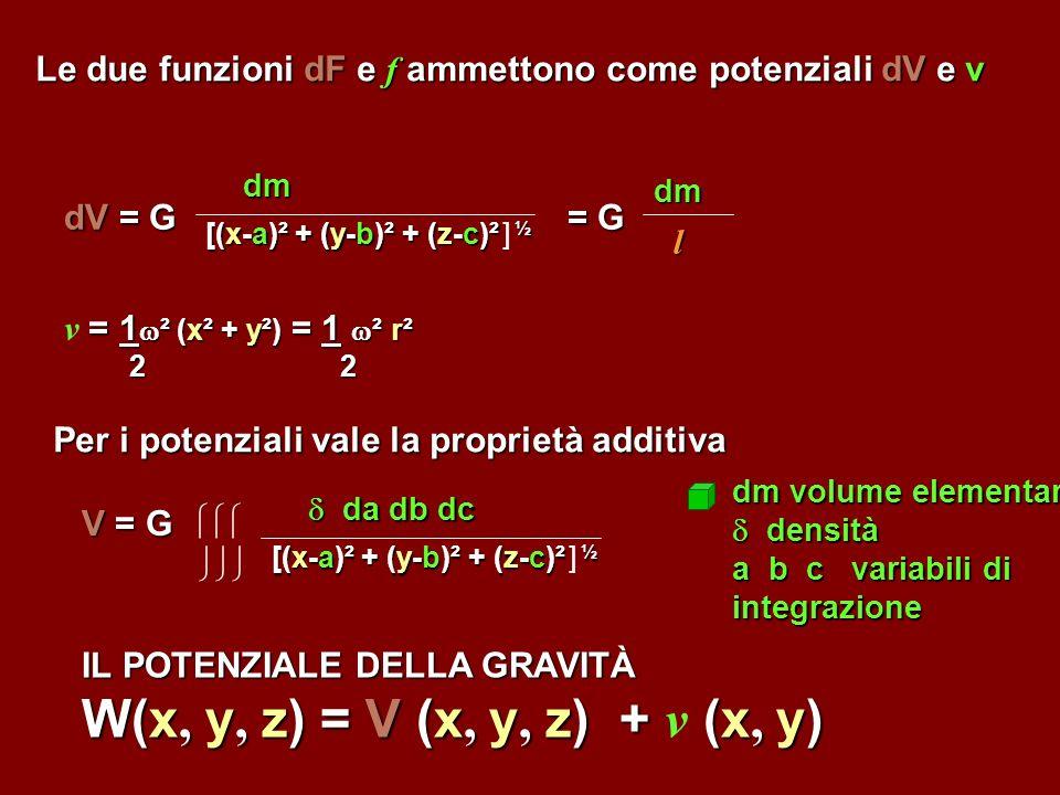 Le due funzioni dF e f ammettono come potenziali dV e v = 1 ² (x² + y²) = 1 ² r² v = 1 ² (x² + y²) = 1 ² r² 2 2 2 2 [(x-a)² + (y-b)² + (z-c)² ½ [(x-a)