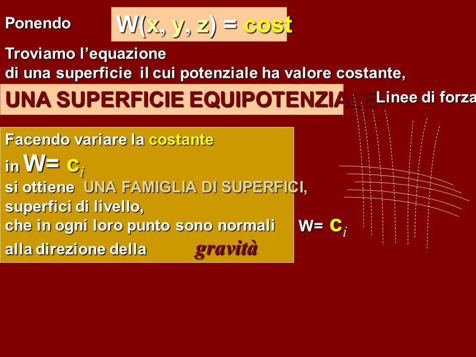 W(x, y, z) = cost Ponendo Troviamo lequazione di una superficie il cui potenziale ha valore costante, cioè UNA SUPERFICIE EQUIPOTENZIALE Facendo varia