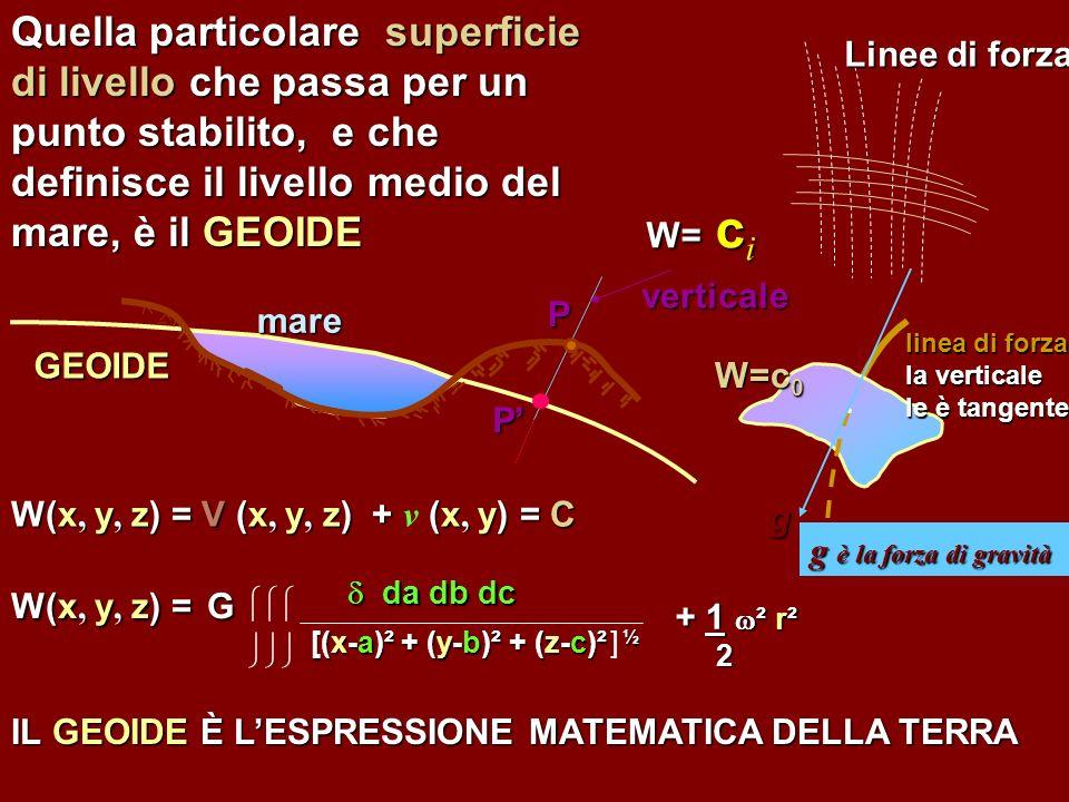 P P mareverticaleGEOIDE Quella particolare superficie di livello che passa per un punto stabilito, e che definisce il livello medio del mare, è il GEO