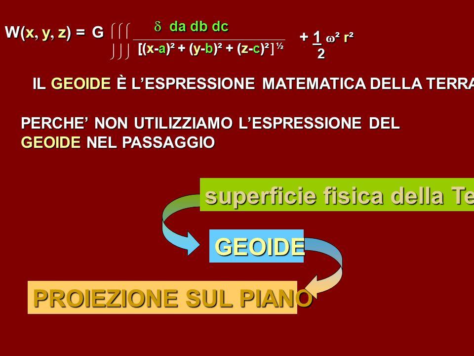 W(x, y, z) = G W(x, y, z) = G [(x-a)² + (y-b)² + (z-c)² ½ [(x-a)² + (y-b)² + (z-c)² ] ½ da db dc da db dc + 1 ² r² 2 IL GEOIDE È LESPRESSIONE MATEMATI