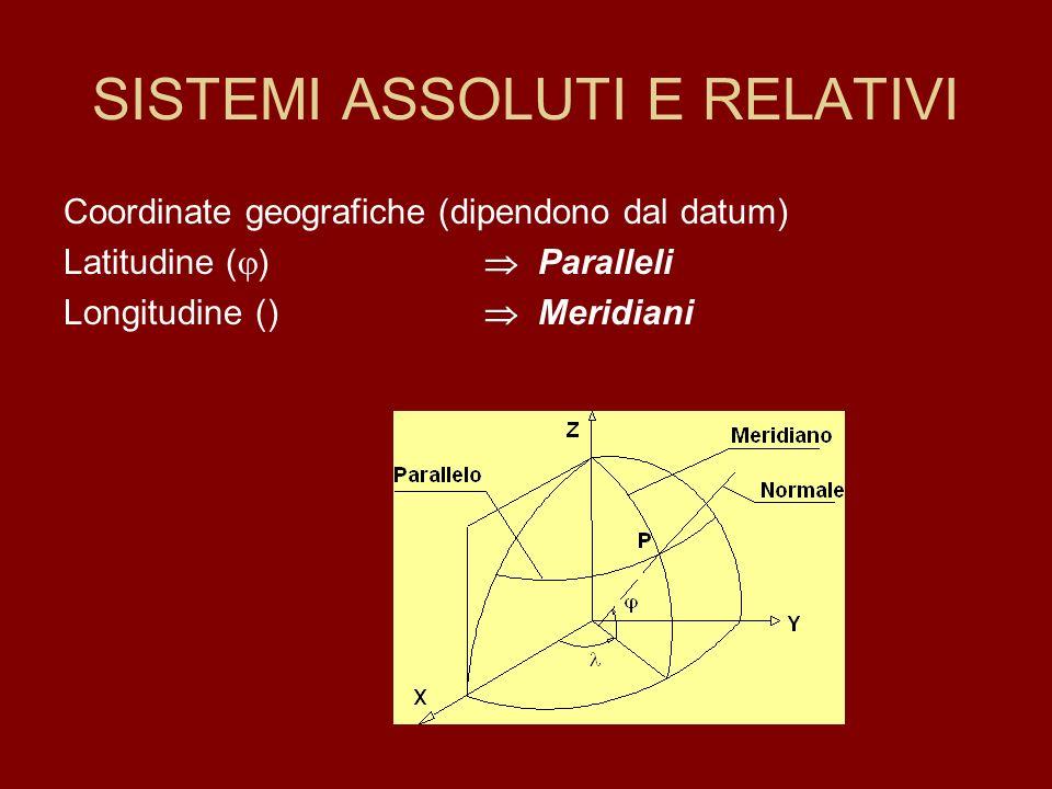 SISTEMI ASSOLUTI E RELATIVI Coordinate geografiche (dipendono dal datum) Latitudine ( ) Paralleli Longitudine () Meridiani