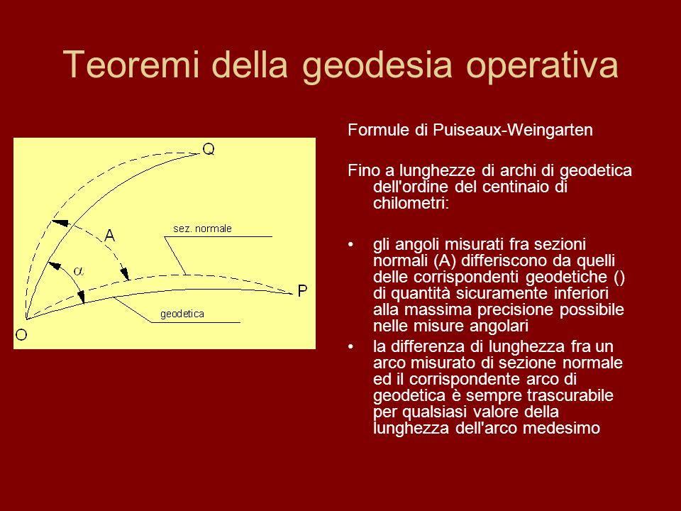 Teoremi della geodesia operativa Formule di Puiseaux-Weingarten Fino a lunghezze di archi di geodetica dell'ordine del centinaio di chilometri: gli an