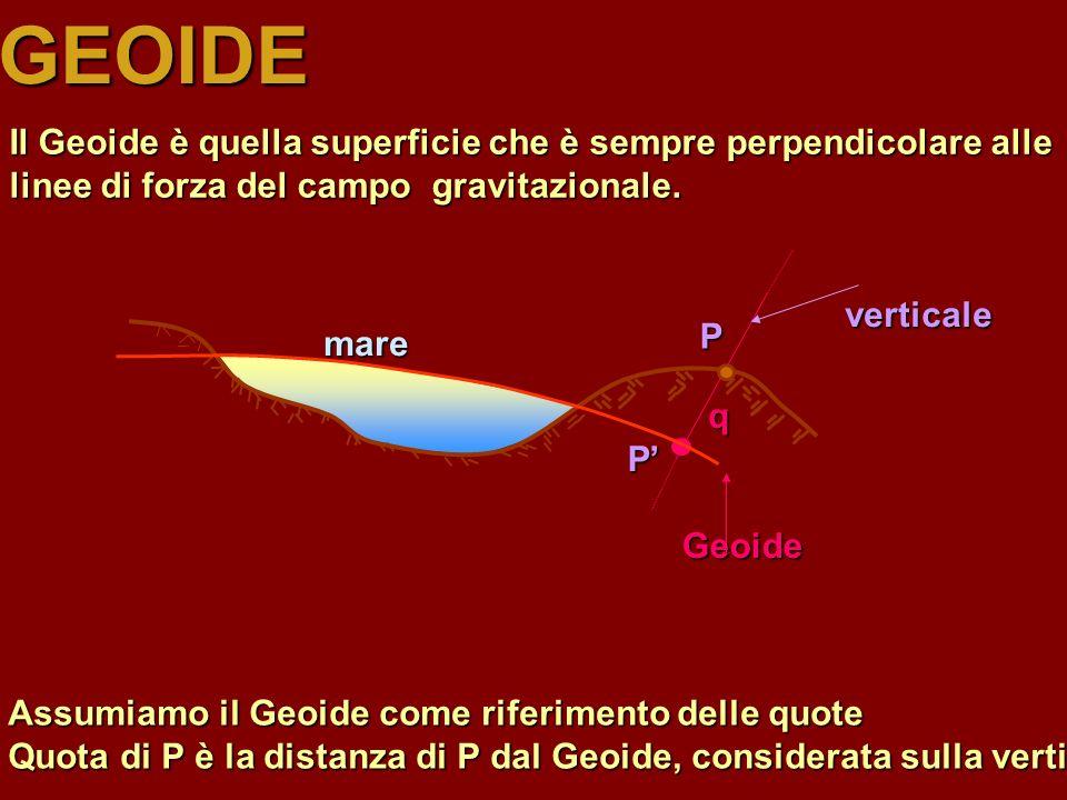 GEOIDE Il Geoide è quella superficie che è sempre perpendicolare alle linee di forza del campo gravitazionale. Assumiamo il Geoide come riferimento de