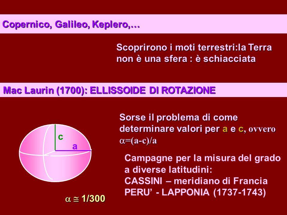 Copernico, Galileo, Keplero,… Scoprirono i moti terrestri:la Terra non è una sfera : è schiacciata Mac Laurin (1700): ELLISSOIDE DI ROTAZIONE c a Sors