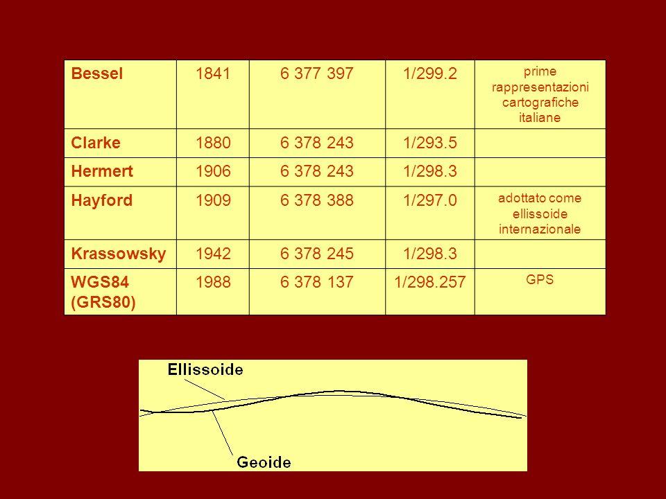 Bessel18416 377 3971/299.2 prime rappresentazioni cartografiche italiane Clarke18806 378 2431/293.5 Hermert19066 378 2431/298.3 Hayford19096 378 3881/