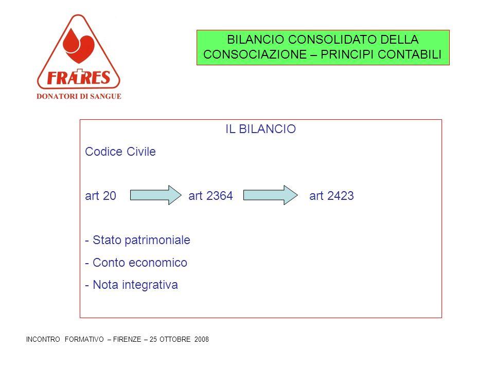 IL BILANCIO Codice Civile art 20 art 2364 art 2423 - Stato patrimoniale - Conto economico - Nota integrativa BILANCIO CONSOLIDATO DELLA CONSOCIAZIONE