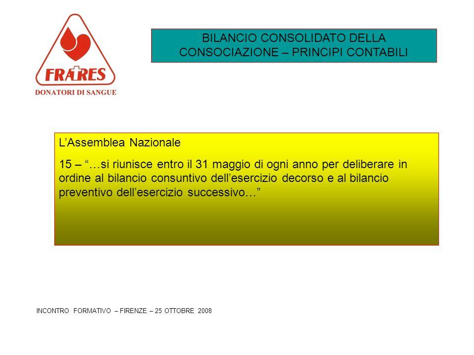 BILANCIO CONSOLIDATO DELLA CONSOCIAZIONE – PRINCIPI CONTABILI LAssemblea Nazionale 15 – …si riunisce entro il 31 maggio di ogni anno per deliberare in