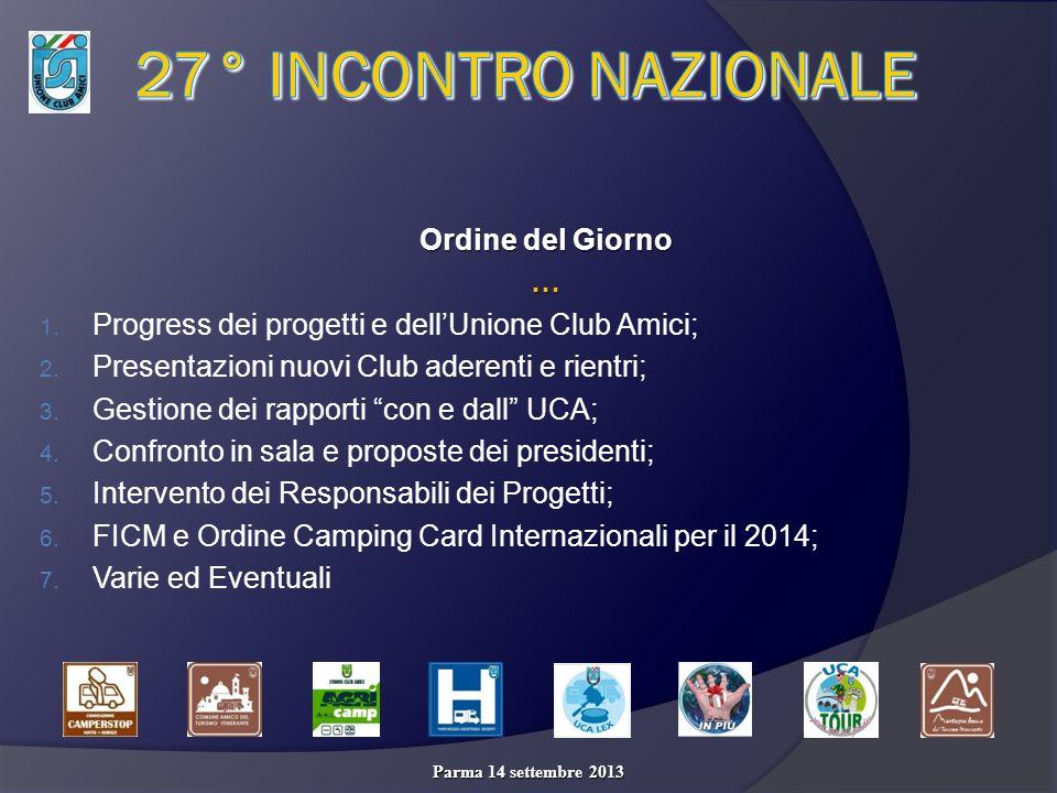 Ordine del Giorno … 1. Progress dei progetti e dellUnione Club Amici; 2.