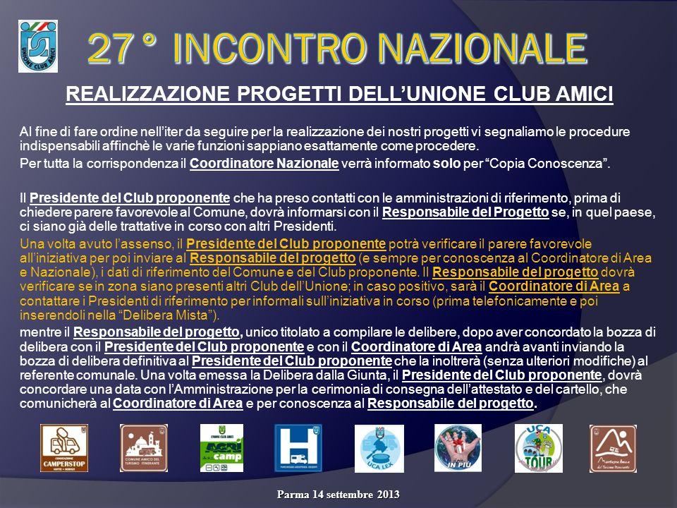Parma 14 settembre 2013 REALIZZAZIONE PROGETTI DELLUNIONE CLUB AMICI Al fine di fare ordine nelliter da seguire per la realizzazione dei nostri progetti vi segnaliamo le procedure indispensabili affinchè le varie funzioni sappiano esattamente come procedere.