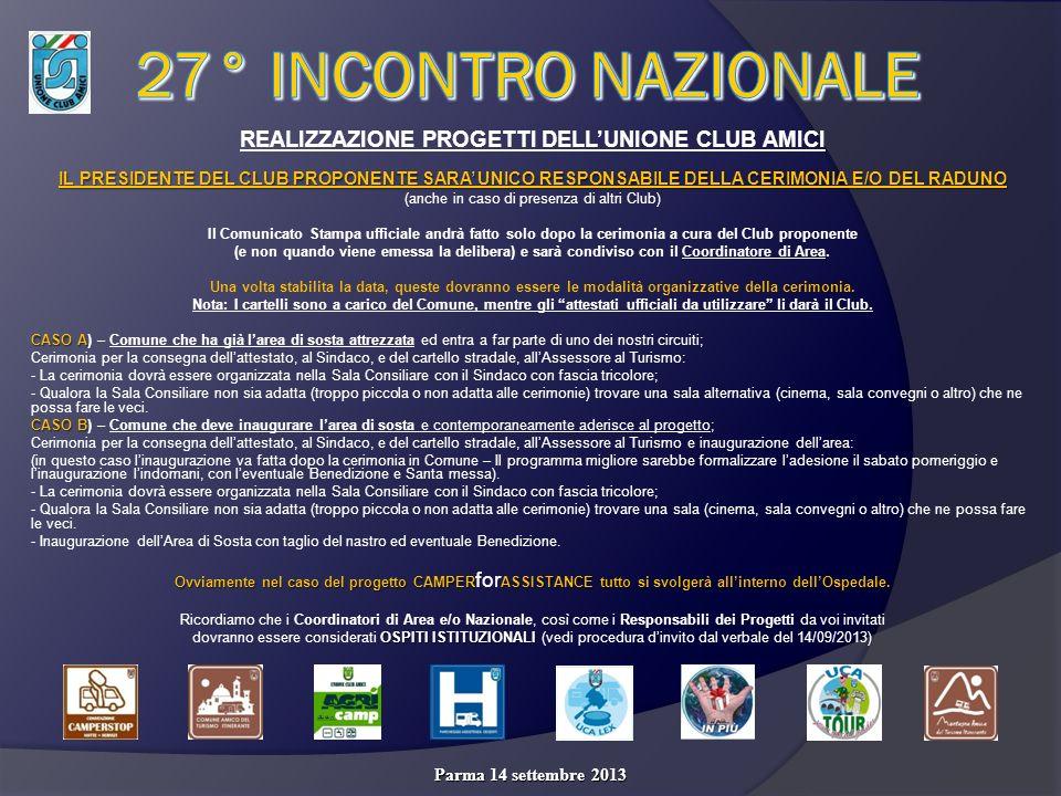 Parma 14 settembre 2013 REALIZZAZIONE PROGETTI DELLUNIONE CLUB AMICI IL PRESIDENTE DEL CLUB PROPONENTE SARA UNICO RESPONSABILE DELLA CERIMONIA E/O DEL RADUNO (anche in caso di presenza di altri Club) Il Comunicato Stampa ufficiale andrà fatto solo dopo la cerimonia a cura del Club proponente (e non quando viene emessa la delibera) e sarà condiviso con il Coordinatore di Area.