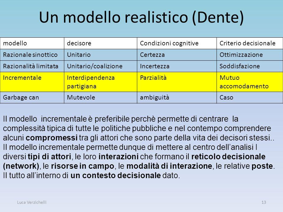 Un modello realistico (Dente) modellodecisoreCondizioni cognitiveCriterio decisionale Razionale sinotticoUnitarioCertezzaOttimizzazione Razionalità li