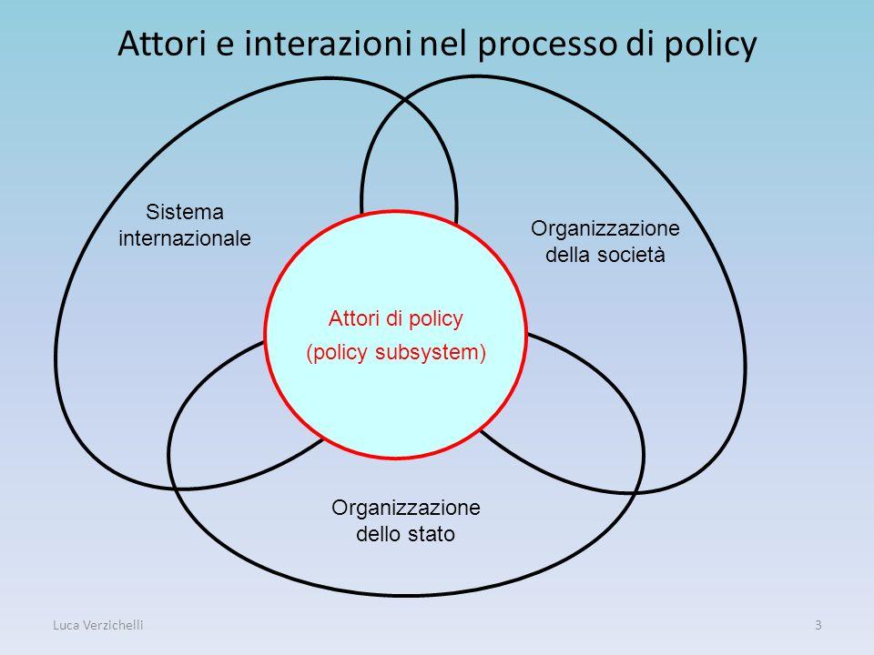 Luca Verzichelli3 Attori e interazioni nel processo di policy Sistema internazionale Organizzazione della società Organizzazione dello stato Attori di